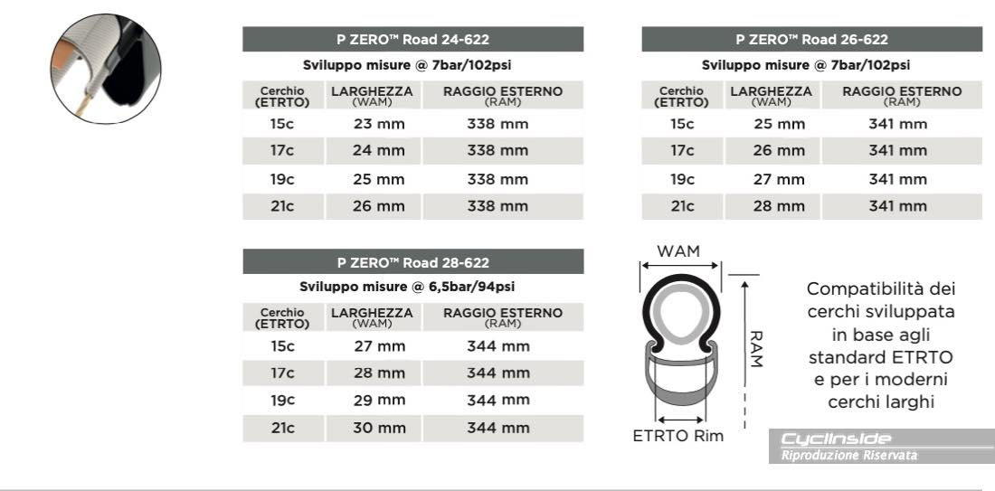 Pirelli P Zero Road_test_14